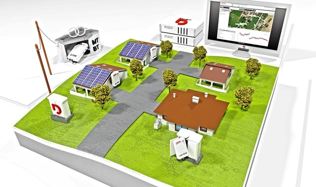 Illustration of smart grid solution